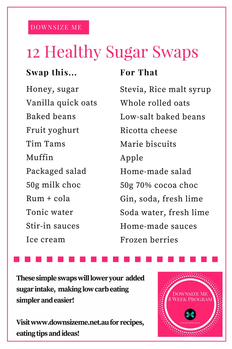12 Healthy Sugar Swaps | Downsize Me
