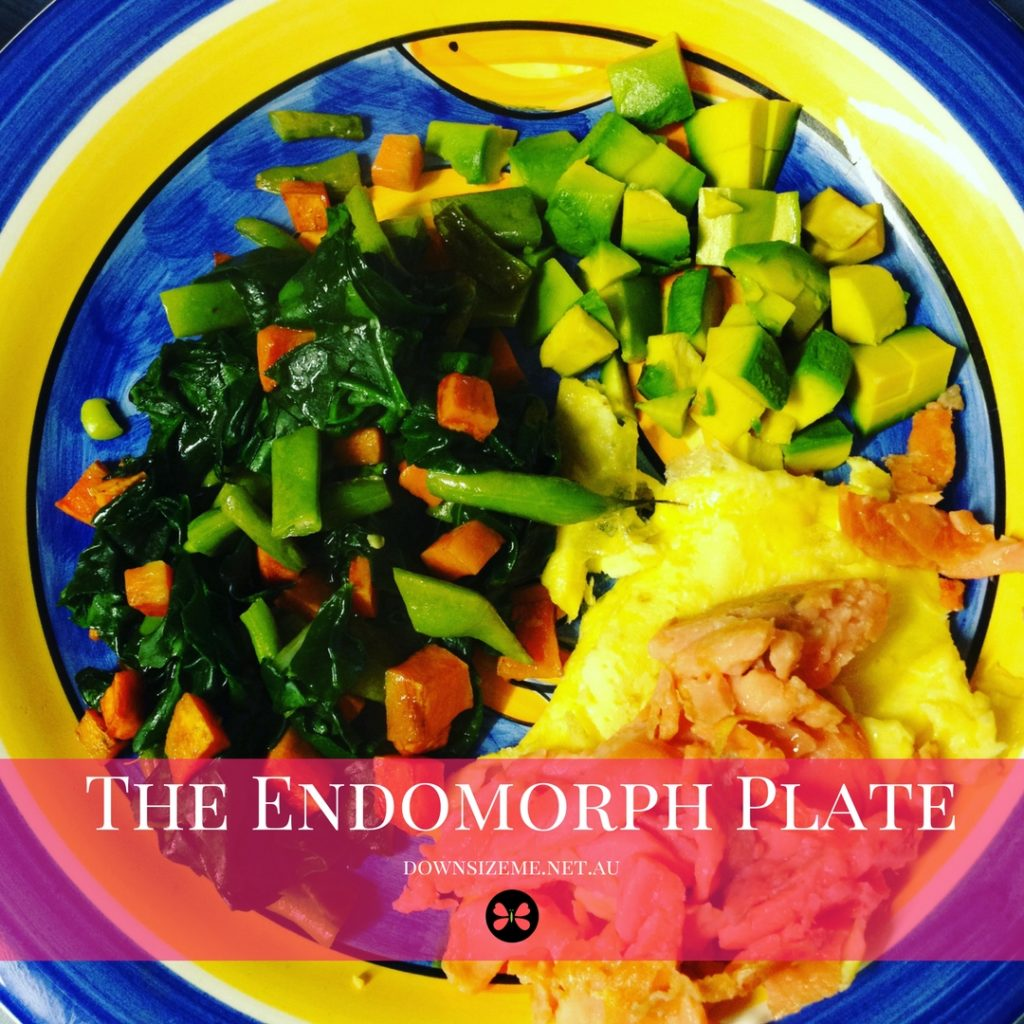 Endomorph body type plate